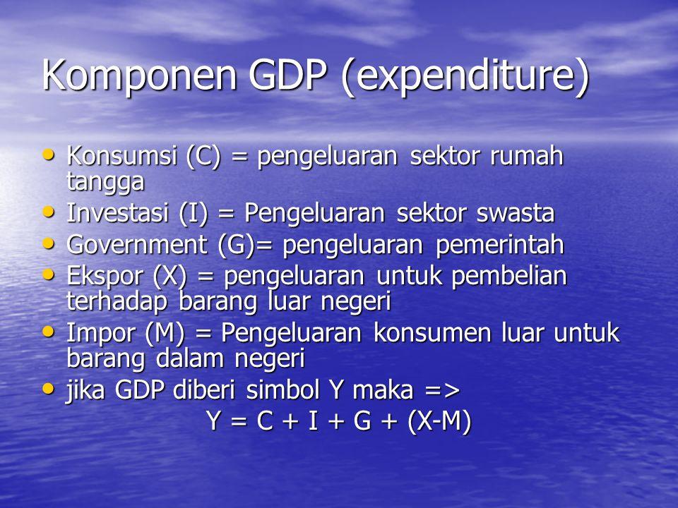 Komponen GDP (expenditure) Konsumsi (C) = pengeluaran sektor rumah tangga Konsumsi (C) = pengeluaran sektor rumah tangga Investasi (I) = Pengeluaran s