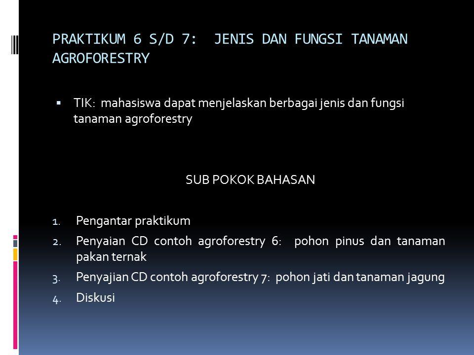 PRAKTIKUM 6 S/D 7: JENIS DAN FUNGSI TANAMAN AGROFORESTRY  TIK: mahasiswa dapat menjelaskan berbagai jenis dan fungsi tanaman agroforestry SUB POKOK BAHASAN 1.