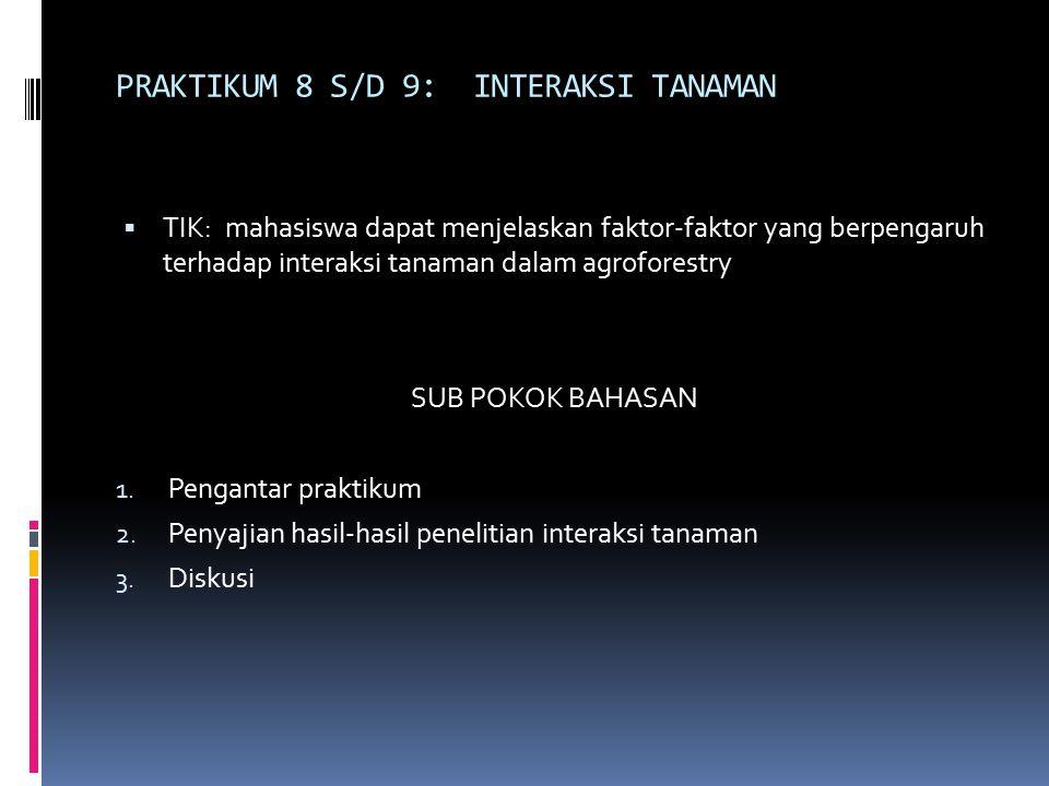 PRAKTIKUM 8 S/D 9: INTERAKSI TANAMAN  TIK: mahasiswa dapat menjelaskan faktor-faktor yang berpengaruh terhadap interaksi tanaman dalam agroforestry SUB POKOK BAHASAN 1.