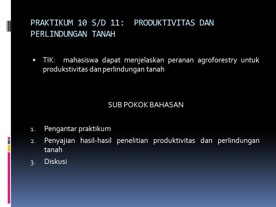 PRAKTIKUM 10 S/D 11: PRODUKTIVITAS DAN PERLINDUNGAN TANAH  TIK: mahasiswa dapat menjelaskan peranan agroforestry untuk produkstivitas dan perlindungan tanah SUB POKOK BAHASAN 1.