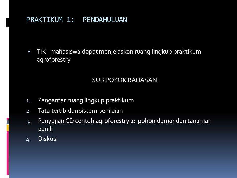 PRAKTIKUM 1: PENDAHULUAN  TIK: mahasiswa dapat menjelaskan ruang lingkup praktikum agroforestry SUB POKOK BAHASAN: 1.