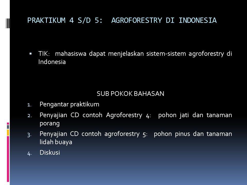PRAKTIKUM 4 S/D 5: AGROFORESTRY DI INDONESIA  TIK: mahasiswa dapat menjelaskan sistem-sistem agroforestry di Indonesia SUB POKOK BAHASAN 1.