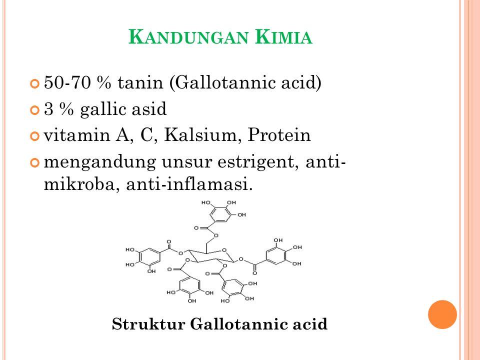 K ANDUNGAN K IMIA 50-70 % tanin (Gallotannic acid) 3 % gallic asid vitamin A, C, Kalsium, Protein mengandung unsur estrigent, anti- mikroba, anti-infl