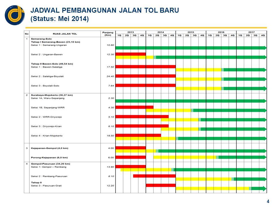 FINANCIAL HIGHLIGHT (APUL) 15 RJPP 2013-2017 Review RJPP 2013-2017