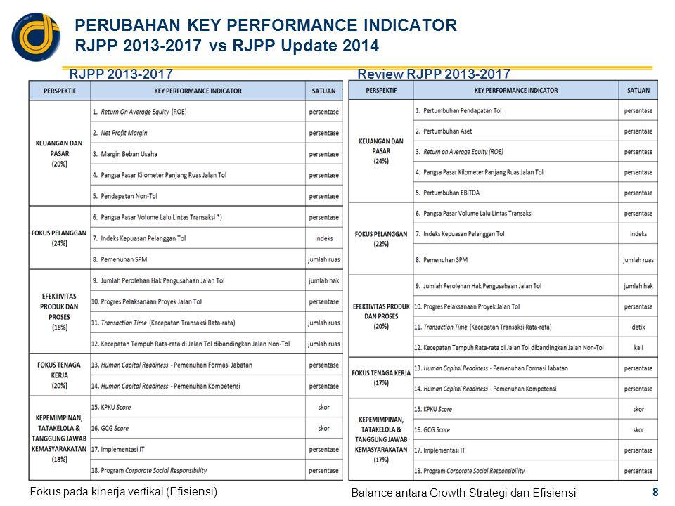 PERUBAHAN KEY PERFORMANCE INDICATOR RJPP 2013-2017 vs RJPP Update 2014 8 RJPP 2013-2017 Review RJPP 2013-2017 Fokus pada kinerja vertikal (Efisiensi)