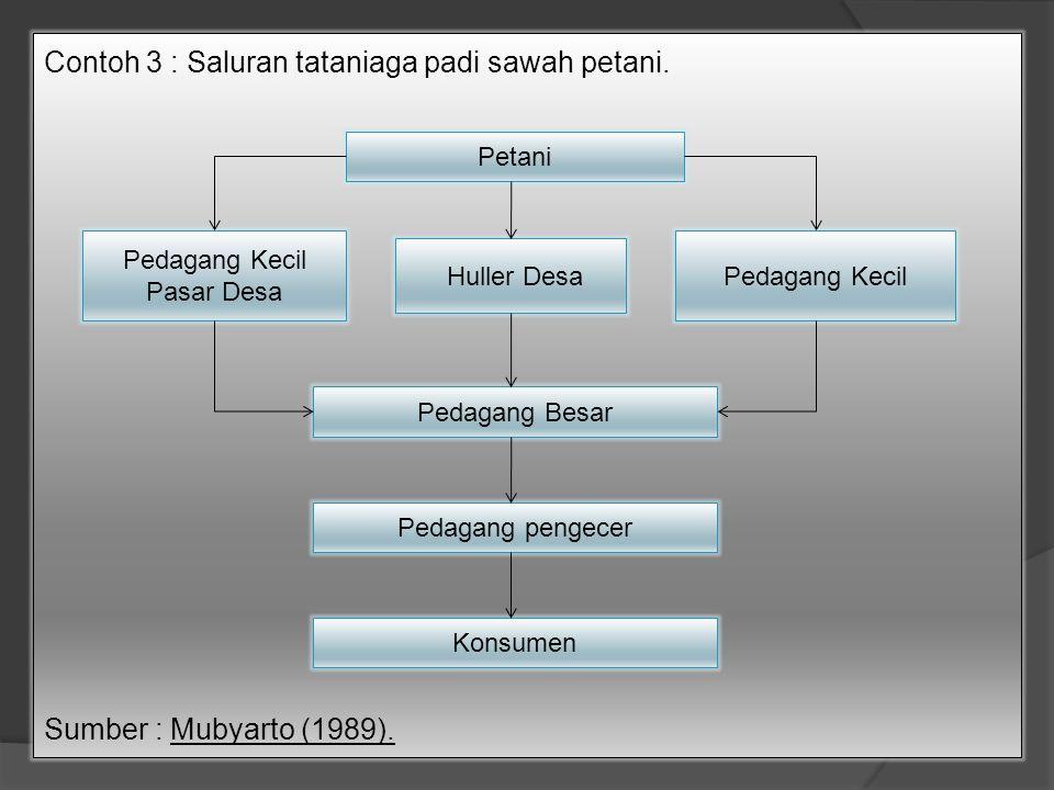 Contoh 3 : Saluran tataniaga padi sawah petani. Sumber : Mubyarto (1989). Petani Pedagang Kecil Pasar Desa Pedagang Besar Konsumen Pedagang Kecil Hull