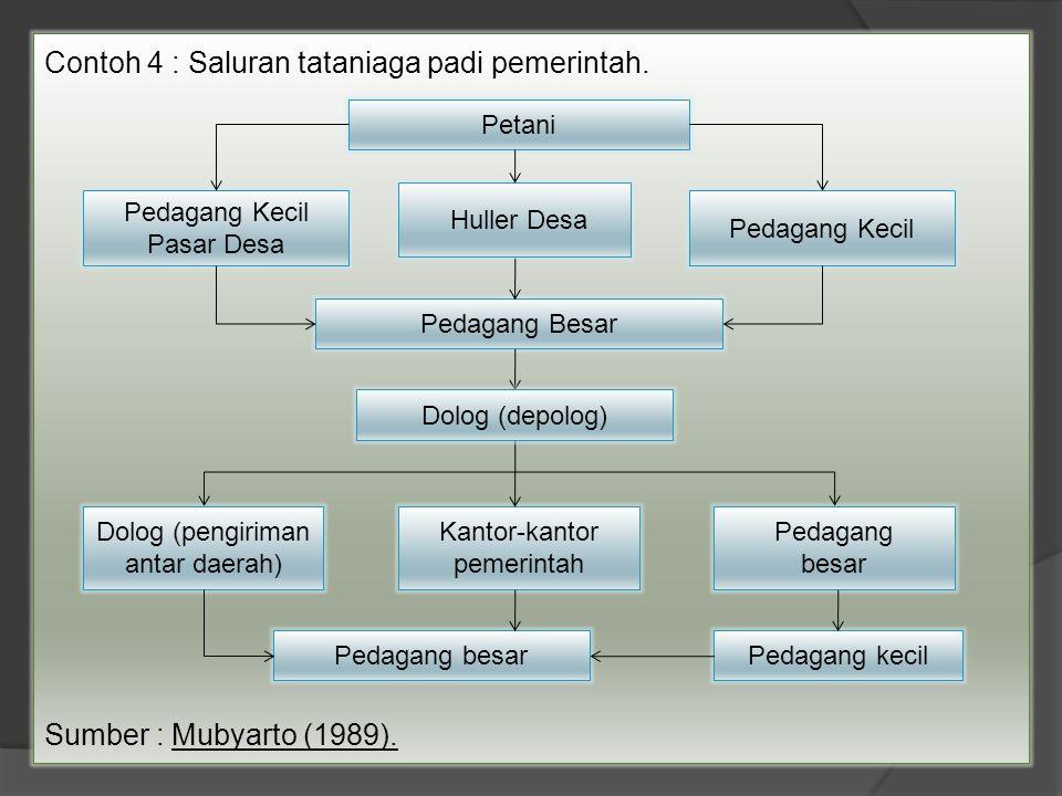 Contoh 4 : Saluran tataniaga padi pemerintah. Sumber : Mubyarto (1989). Petani Pedagang Kecil Pasar Desa Pedagang Besar Pedagang besar Pedagang Kecil