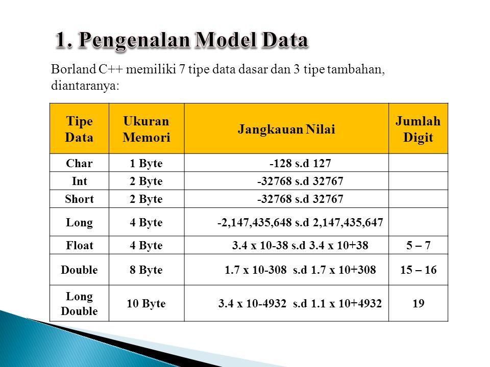 Tipe Data Tambahan, yang dimiliki oleh Borland C++, adalah : Unsigned digunakan bila data yang digunakan hanya data yang positif saja.