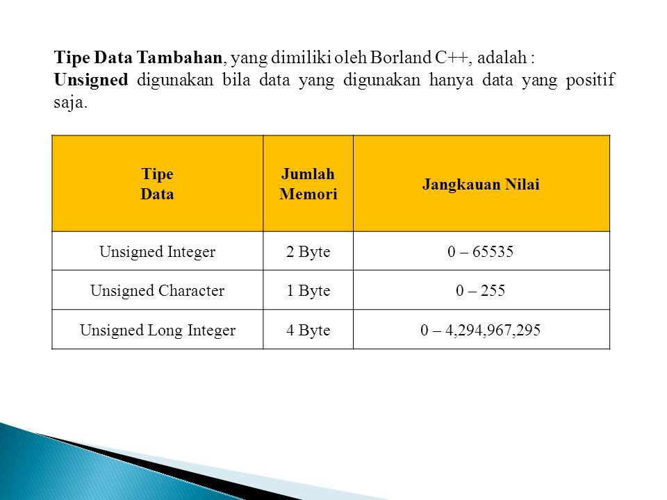 [Kristanto:2009] pengertian deklarasi adalah memesan memori dan menentukan jenis data yang dapat disimpan di dalamnya.
