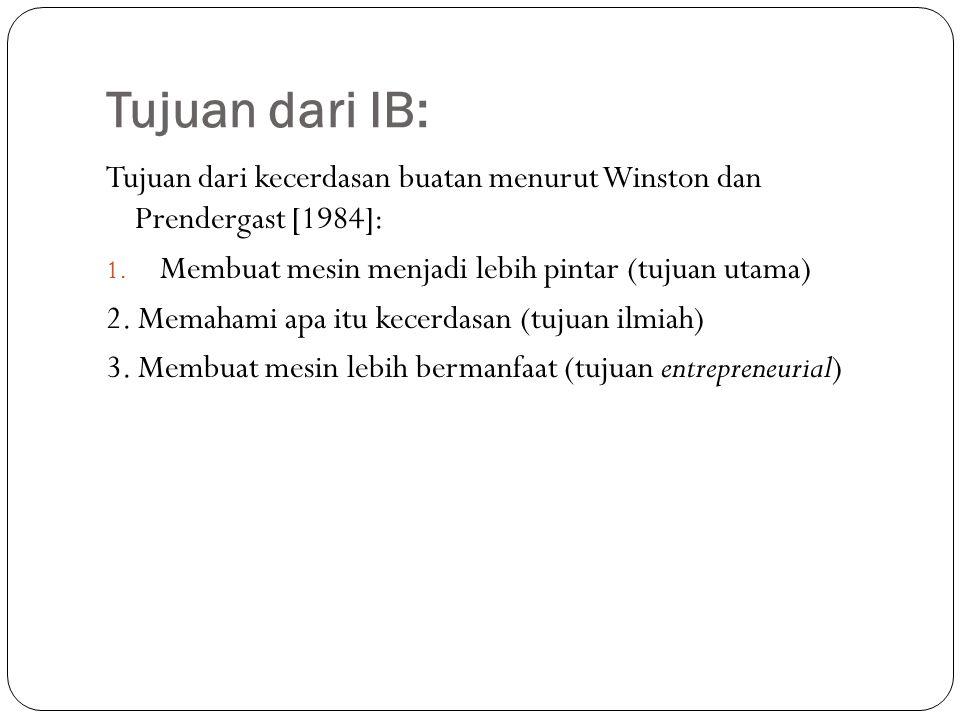 Tujuan dari IB: Tujuan dari kecerdasan buatan menurut Winston dan Prendergast [1984]: 1.