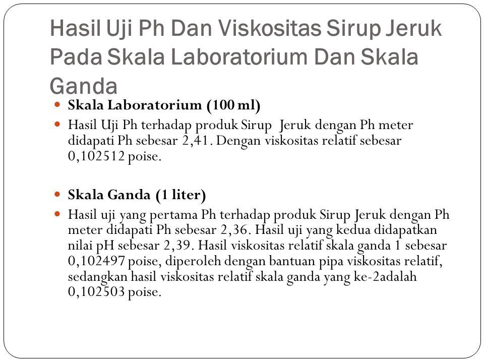 Hasil Uji Ph Dan Viskositas Sirup Jeruk Pada Skala Laboratorium Dan Skala Ganda Skala Laboratorium (100 ml) Hasil Uji Ph terhadap produk Sirup Jeruk d