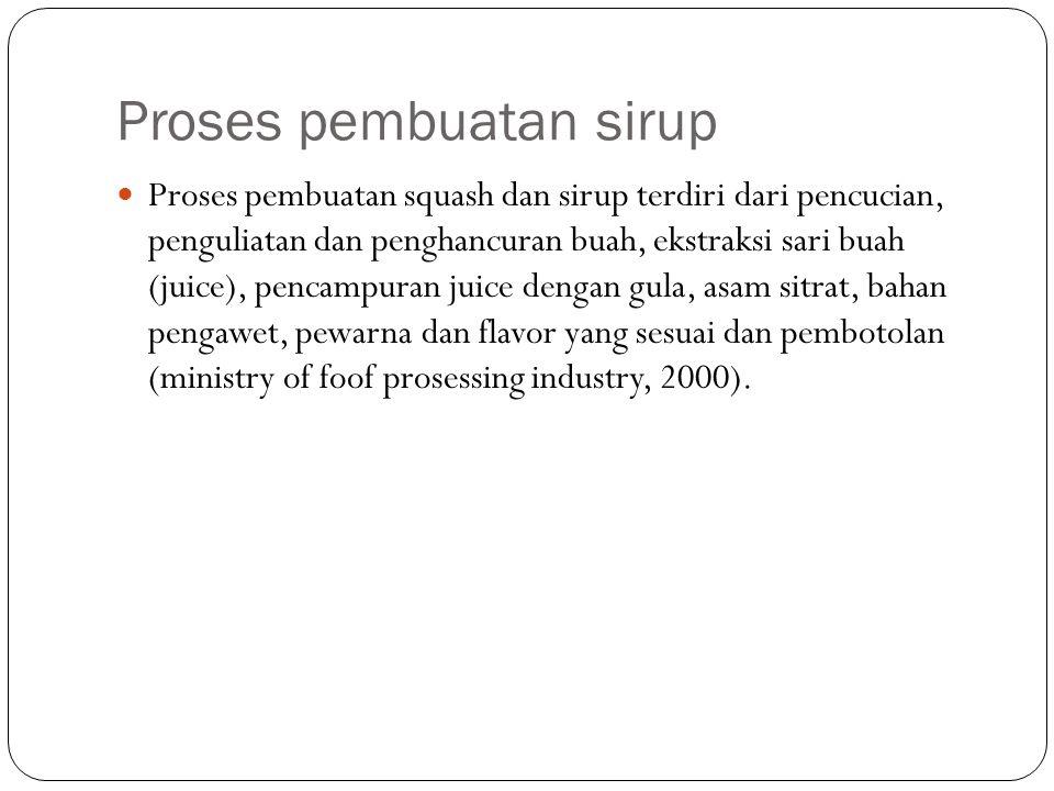 Proses pembuatan sirup Proses pembuatan squash dan sirup terdiri dari pencucian, penguliatan dan penghancuran buah, ekstraksi sari buah (juice), penca