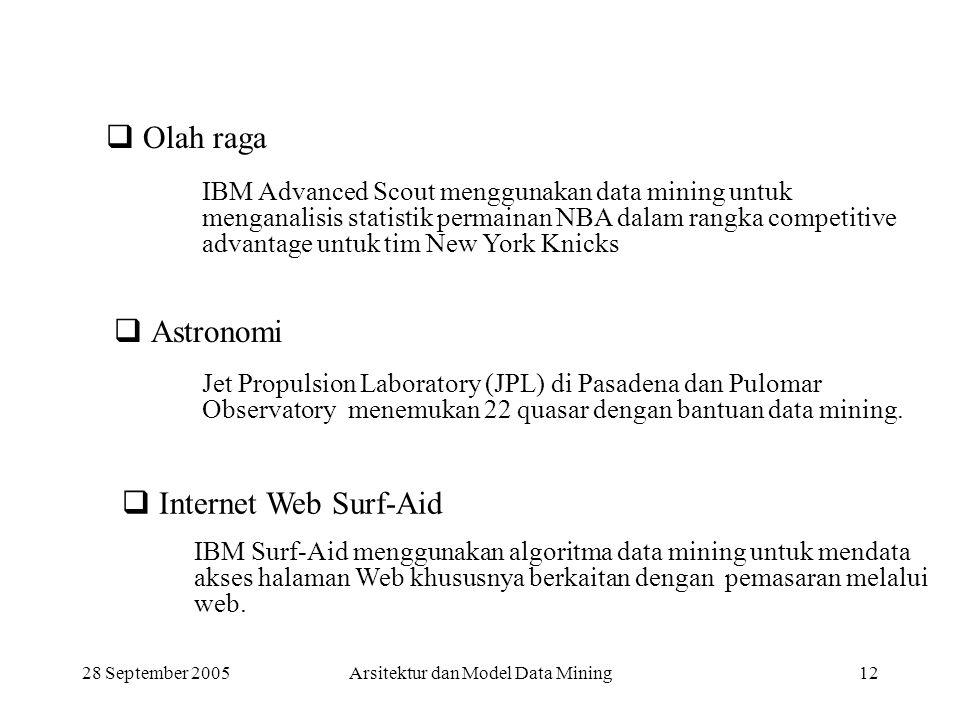 28 September 2005Arsitektur dan Model Data Mining12  Olah raga IBM Advanced Scout menggunakan data mining untuk menganalisis statistik permainan NBA