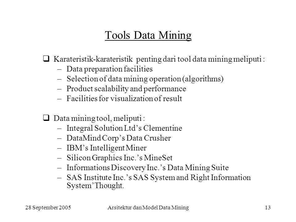 28 September 2005Arsitektur dan Model Data Mining13 Tools Data Mining  Karateristik-karateristik penting dari tool data mining meliputi : –Data prepa