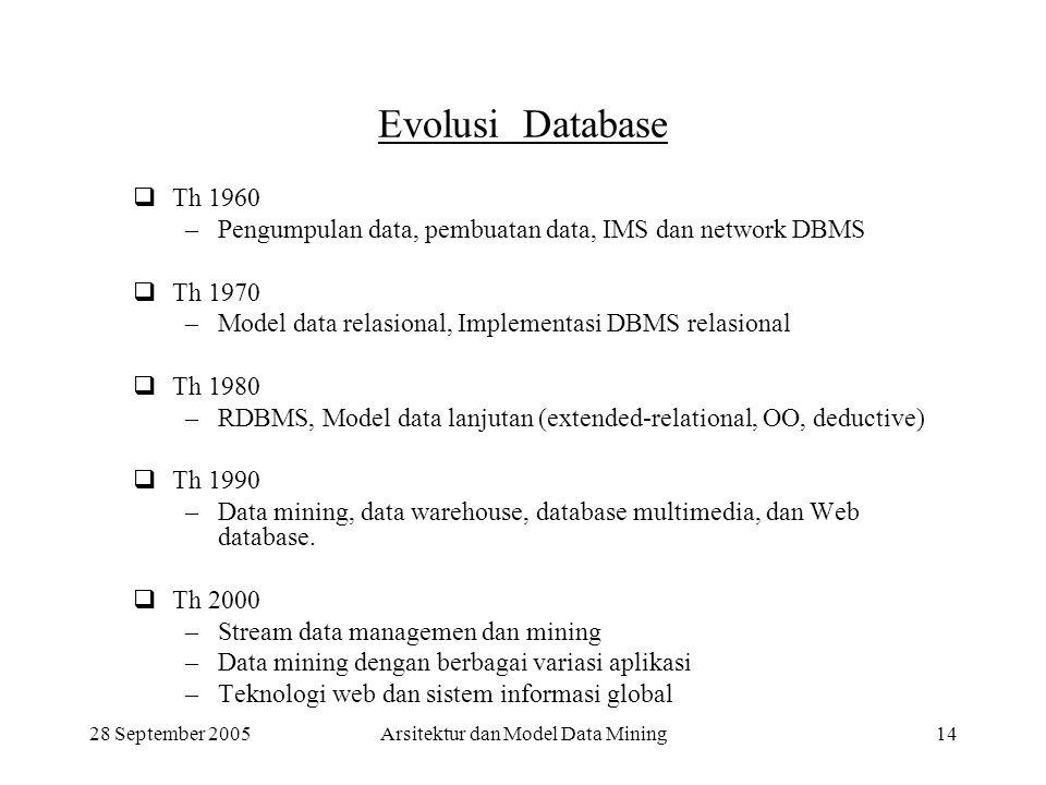 28 September 2005Arsitektur dan Model Data Mining14 Evolusi Database  Th 1960 –Pengumpulan data, pembuatan data, IMS dan network DBMS  Th 1970 –Mode