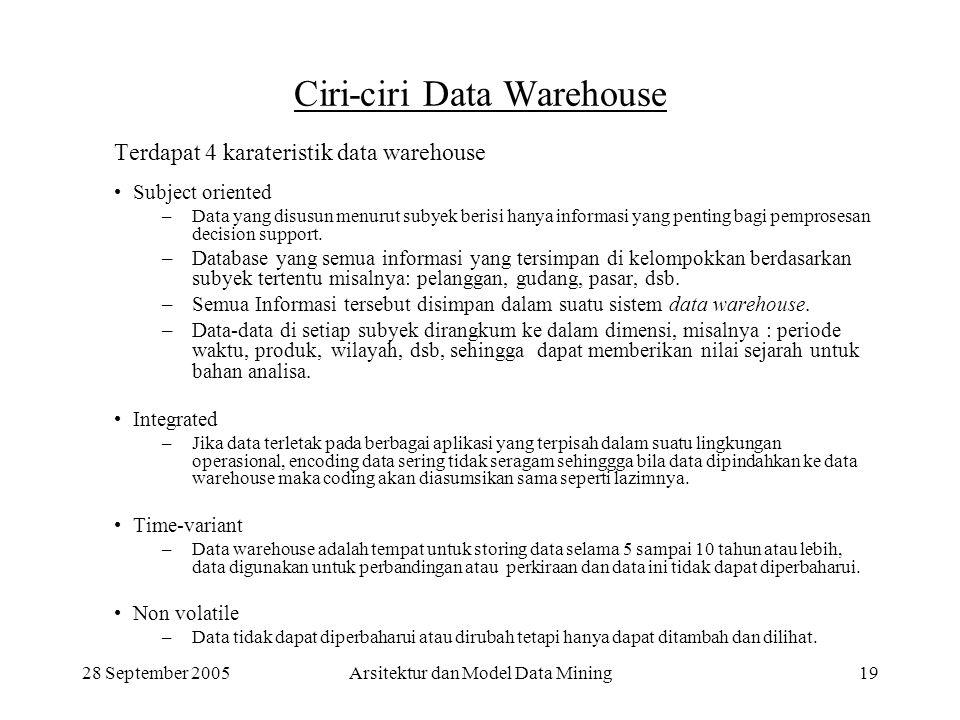 28 September 2005Arsitektur dan Model Data Mining19 Ciri-ciri Data Warehouse Terdapat 4 karateristik data warehouse Subject oriented –Data yang disusu