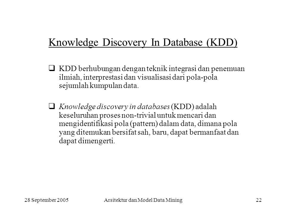 28 September 2005Arsitektur dan Model Data Mining22 Knowledge Discovery In Database (KDD)  KDD berhubungan dengan teknik integrasi dan penemuan ilmia