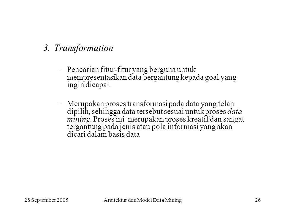 28 September 2005Arsitektur dan Model Data Mining26 3.Transformation –Pencarian fitur-fitur yang berguna untuk mempresentasikan data bergantung kepada