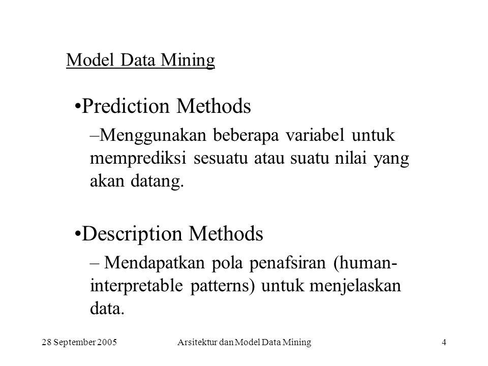 28 September 2005Arsitektur dan Model Data Mining4 Model Data Mining Prediction Methods –Menggunakan beberapa variabel untuk memprediksi sesuatu atau