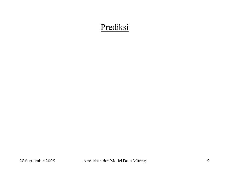 28 September 2005Arsitektur dan Model Data Mining9 Prediksi
