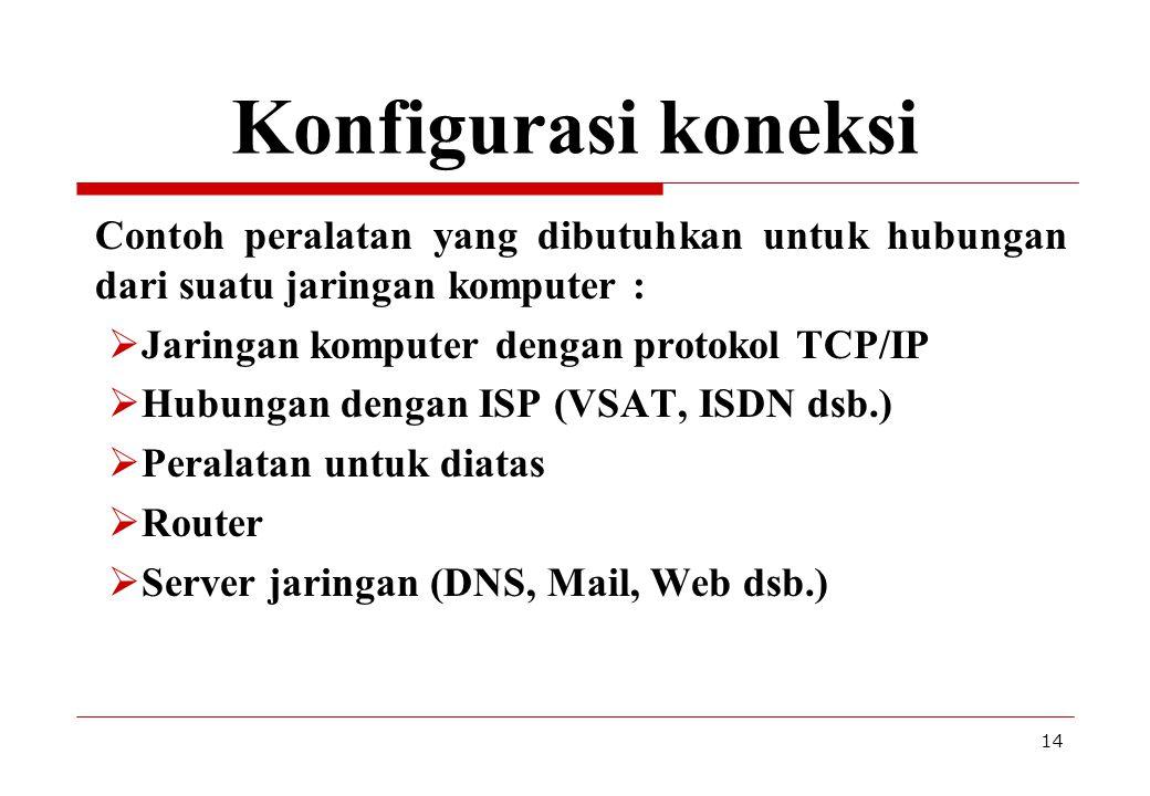 14 Konfigurasi koneksi Contoh peralatan yang dibutuhkan untuk hubungan dari suatu jaringan komputer :  Jaringan komputer dengan protokol TCP/IP  Hub