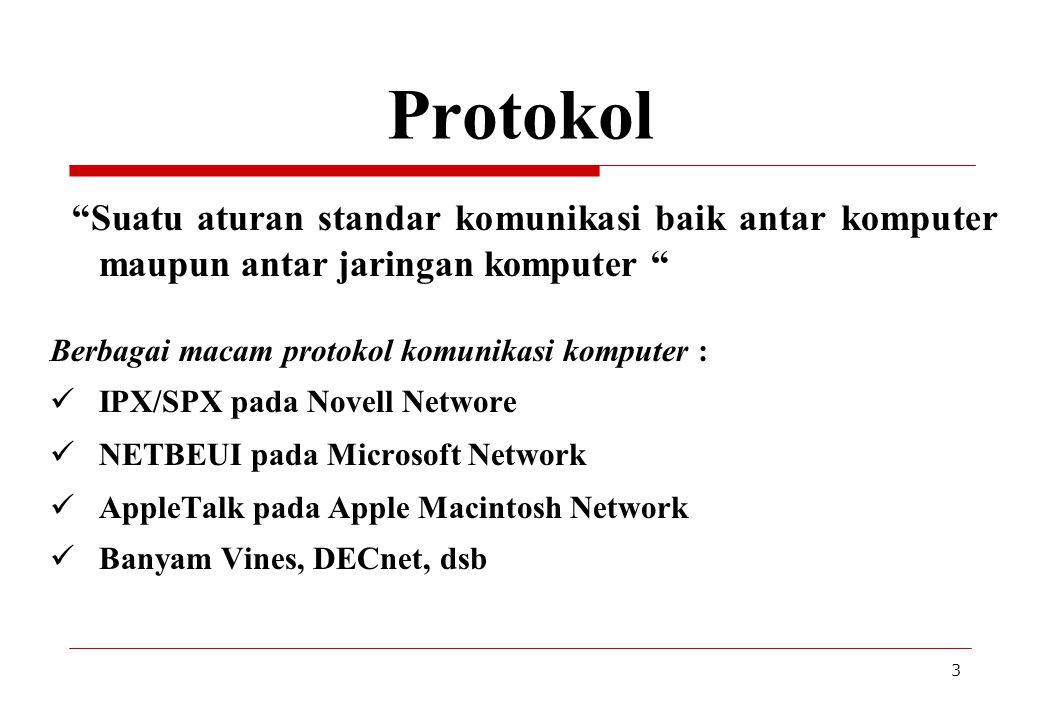 """3 Protokol """"Suatu aturan standar komunikasi baik antar komputer maupun antar jaringan komputer """" Berbagai macam protokol komunikasi komputer : IPX/SPX"""