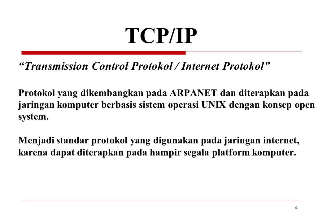 """4 TCP/IP """"Transmission Control Protokol / Internet Protokol"""" Protokol yang dikembangkan pada ARPANET dan diterapkan pada jaringan komputer berbasis si"""