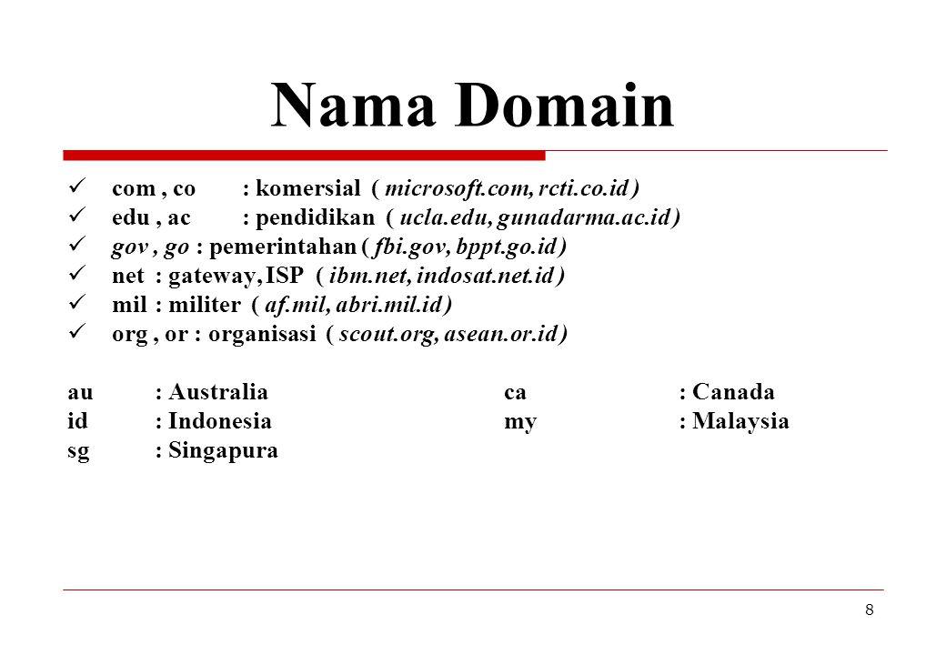 8 Nama Domain com, co: komersial ( microsoft.com, rcti.co.id ) edu, ac: pendidikan ( ucla.edu, gunadarma.ac.id ) gov, go : pemerintahan ( fbi.gov, bpp