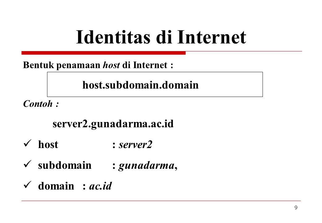 9 Identitas di Internet Bentuk penamaan host di Internet : host.subdomain.domain Contoh : server2.gunadarma.ac.id host : server2 subdomain : gunadarma
