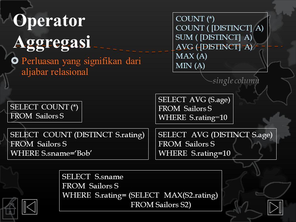Operator Aggregasi  Perluasan yang signifikan dari aljabar relasional COUNT (*) COUNT ( [DISTINCT] A) SUM ( [DISTINCT] A) AVG ( [DISTINCT] A) MAX (A)