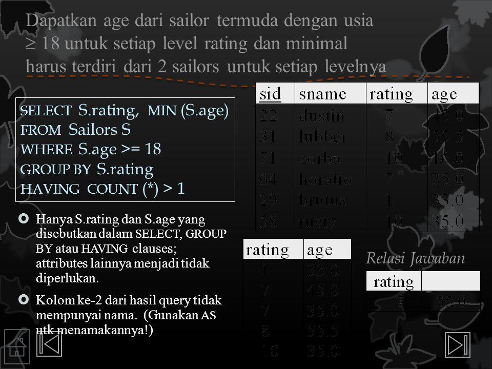 Dapatkan age dari sailor termuda dengan usia  18 untuk setiap level rating dan minimal harus terdiri dari 2 sailors untuk setiap levelnya  Hanya S.r