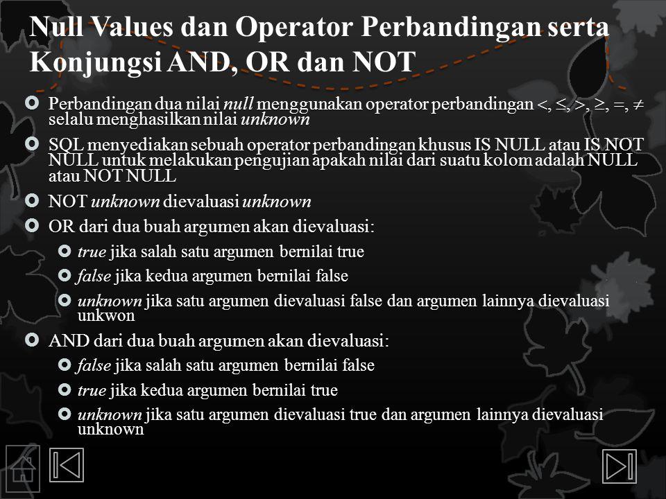 Null Values dan Operator Perbandingan serta Konjungsi AND, OR dan NOT  Perbandingan dua nilai null menggunakan operator perbandingan , , , , , 