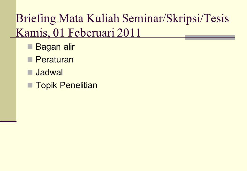 Briefing Mata Kuliah Seminar/Skripsi/Tesis Kamis, 01 Feberuari 2011 Bagan alir Peraturan Jadwal Topik Penelitian