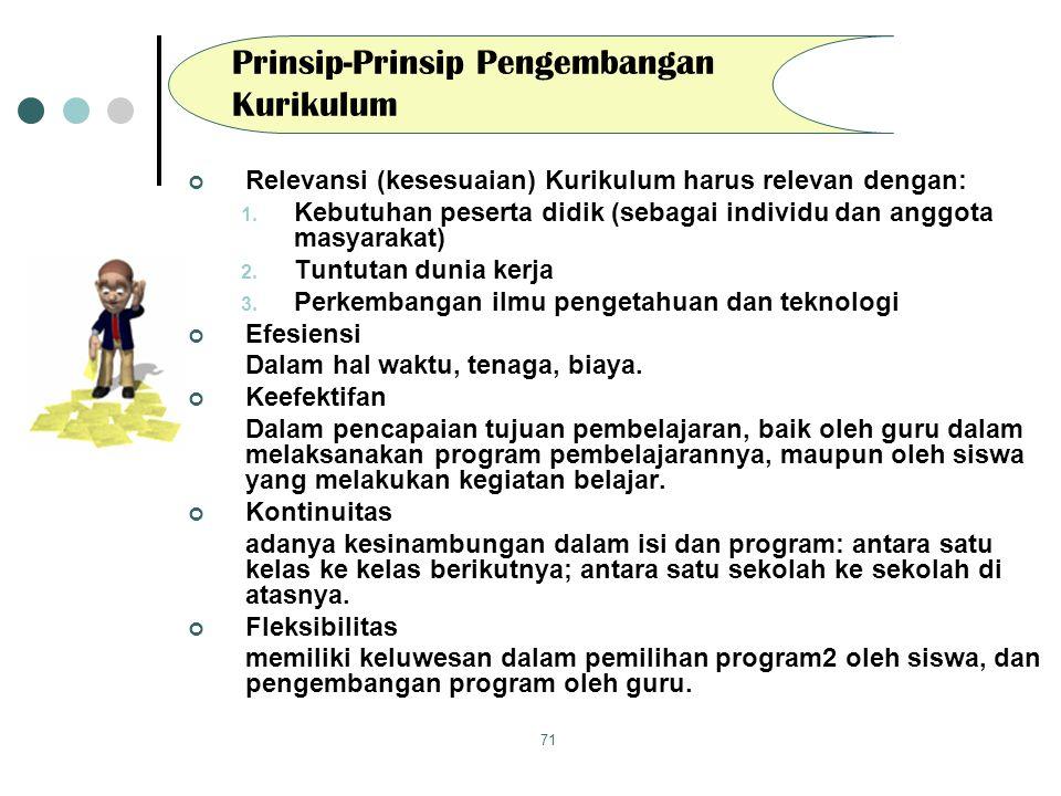 71 Prinsip-Prinsip Pengembangan Kurikulum Relevansi (kesesuaian) Kurikulum harus relevan dengan: 1. Kebutuhan peserta didik (sebagai individu dan angg