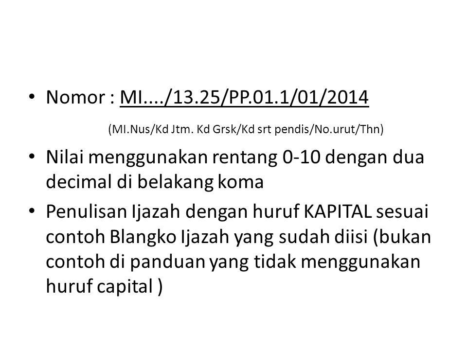 Nomor : MI..../13.25/PP.01.1/01/2014 (MI.Nus/Kd Jtm.