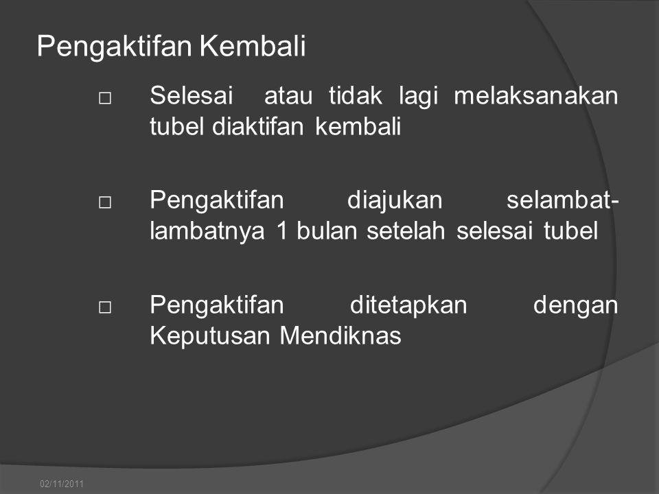 Pengaktifan Kembali □ Selesai atau tidak lagi melaksanakan tubel diaktifan kembali □Pengaktifan diajukan selambat- lambatnya 1 bulan setelah selesai t