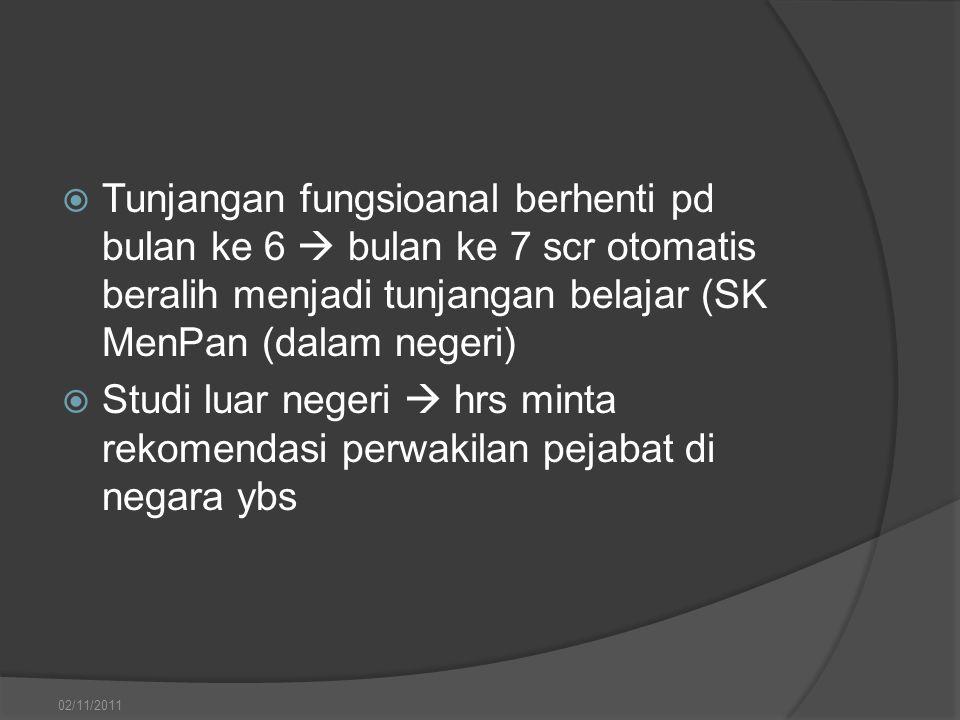  Tunjangan fungsioanal berhenti pd bulan ke 6  bulan ke 7 scr otomatis beralih menjadi tunjangan belajar (SK MenPan (dalam negeri)  Studi luar nege