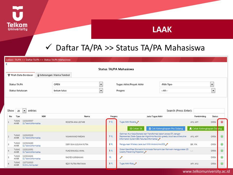 Daftar TA/PA >> Status TA/PA Mahasiswa