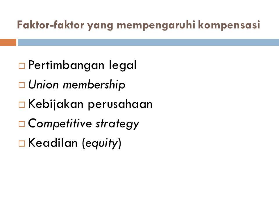 Faktor-faktor yang mempengaruhi kompensasi  Pertimbangan legal  Union membership  Kebijakan perusahaan  Competitive strategy  Keadilan (equity) 1