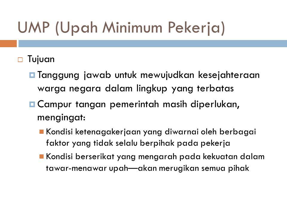UMP (Upah Minimum Pekerja)  Tujuan  Tanggung jawab untuk mewujudkan kesejahteraan warga negara dalam lingkup yang terbatas  Campur tangan pemerinta