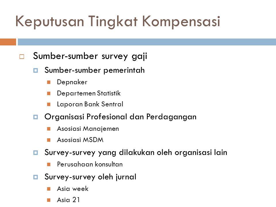 Keputusan Tingkat Kompensasi  Sumber-sumber survey gaji  Sumber-sumber pemerintah Depnaker Departemen Statistik Laporan Bank Sentral  Organisasi Pr