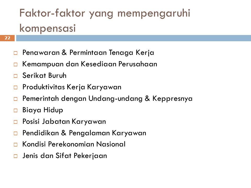 Faktor-faktor yang mempengaruhi kompensasi 22  Penawaran & Permintaan Tenaga Kerja  Kemampuan dan Kesediaan Perusahaan  Serikat Buruh  Produktivit