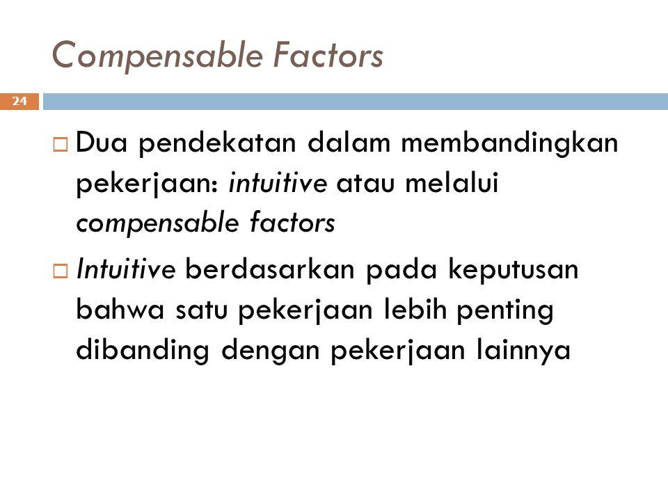 Compensable Factors 24  Dua pendekatan dalam membandingkan pekerjaan: intuitive atau melalui compensable factors  Intuitive berdasarkan pada keputus