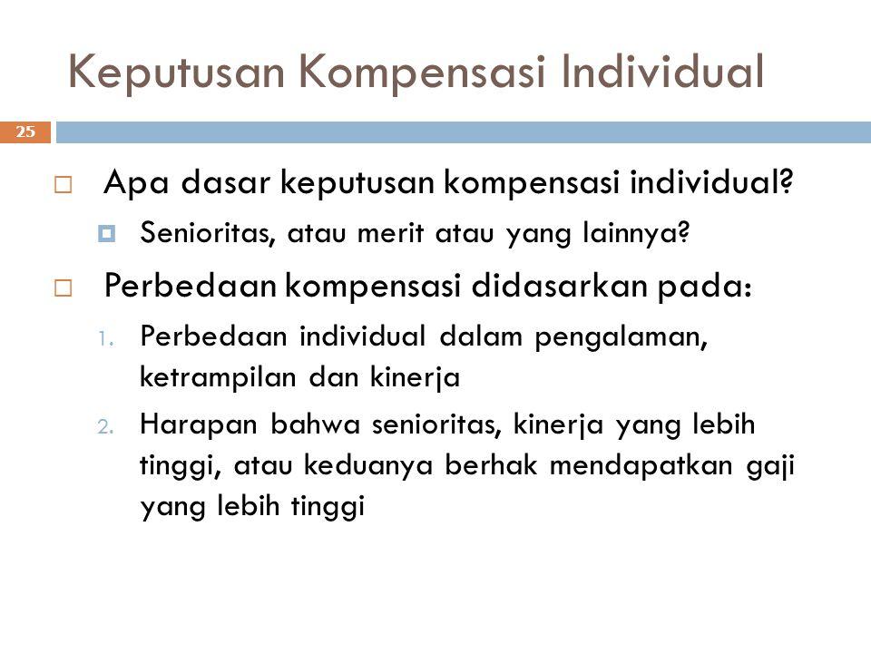 Keputusan Kompensasi Individual 25  Apa dasar keputusan kompensasi individual?  Senioritas, atau merit atau yang lainnya?  Perbedaan kompensasi did