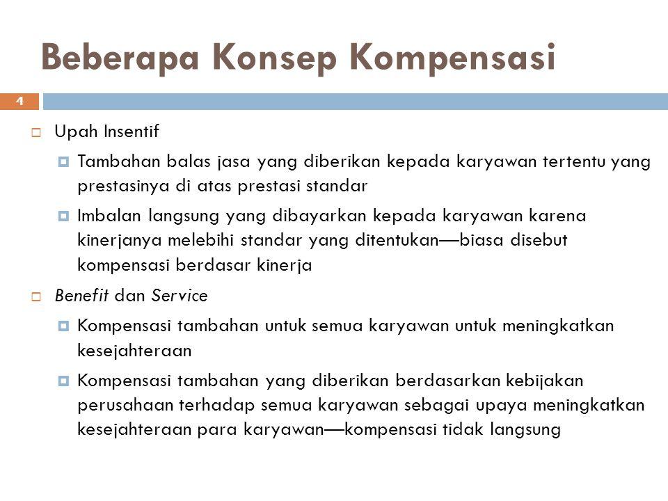 Keputusan Kompensasi Individual 25  Apa dasar keputusan kompensasi individual.