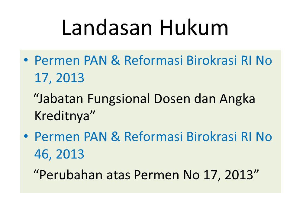 Landasan Hukum Permen PAN & Reformasi Birokrasi RI No 17, 2013 Jabatan Fungsional Dosen dan Angka Kreditnya Permen PAN & Reformasi Birokrasi RI No 46, 2013 Perubahan atas Permen No 17, 2013