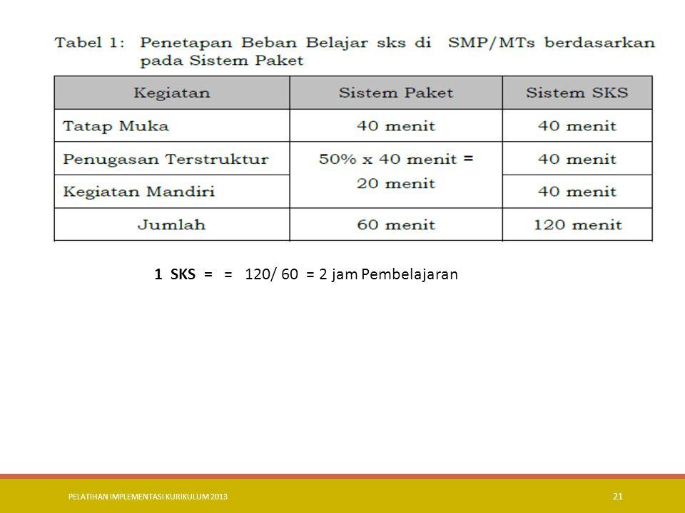 PELATIHAN IMPLEMENTASI KURIKULUM 2013 22 Penetapan beban belajar SKS di SMA/MA/SMK/MAK berdasarkan pada sistem paket