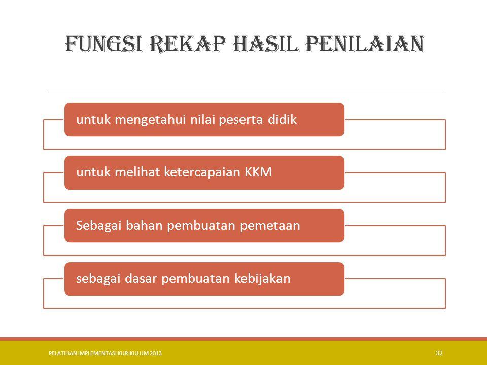 PELATIHAN IMPLEMENTASI KURIKULUM 2013 33 JENIS DAN MANFAAT PENILAIAN untuk menilai mulai dari input, proses, dan output pembelajaran.