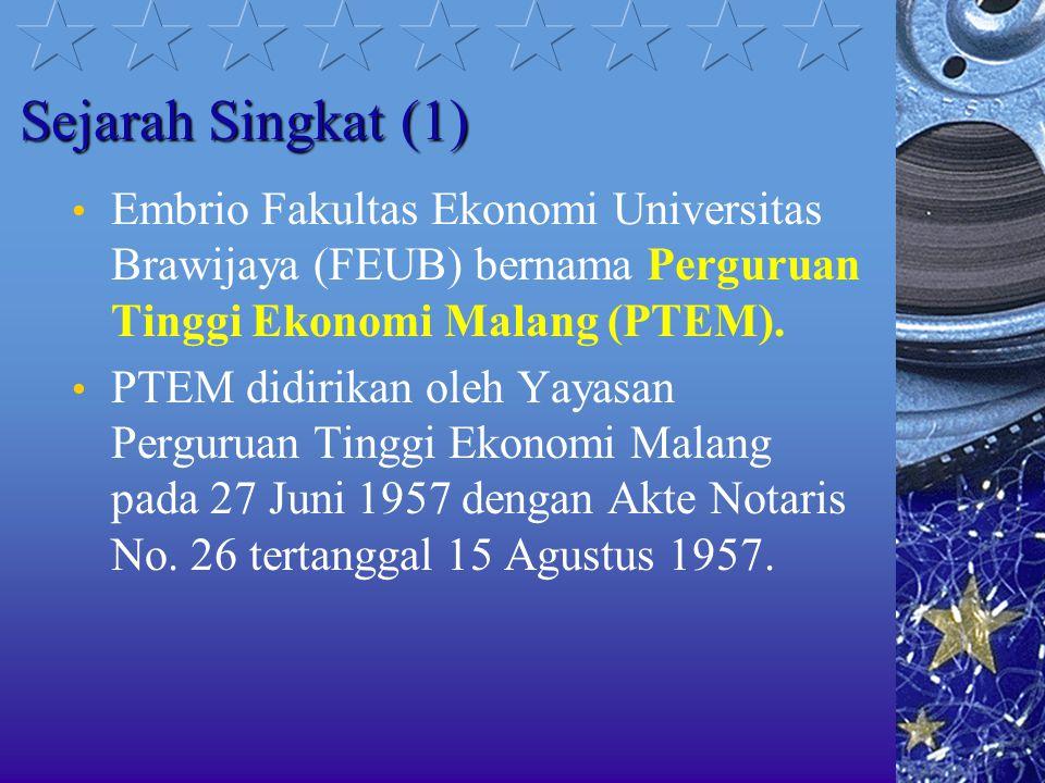 Sejarah Singkat (1) Embrio Fakultas Ekonomi Universitas Brawijaya (FEUB) bernama Perguruan Tinggi Ekonomi Malang (PTEM). PTEM didirikan oleh Yayasan P