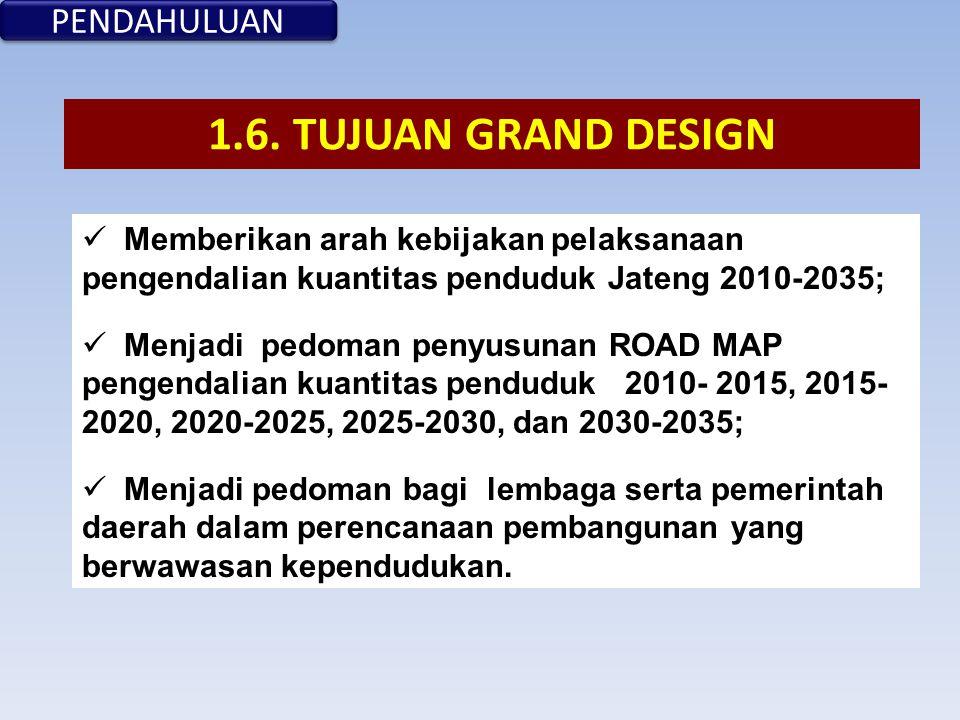 PENDAHULUAN 1.6. TUJUAN GRAND DESIGN Memberikan arah kebijakan pelaksanaan pengendalian kuantitas penduduk Jateng 2010-2035; Menjadi pedoman penyusuna